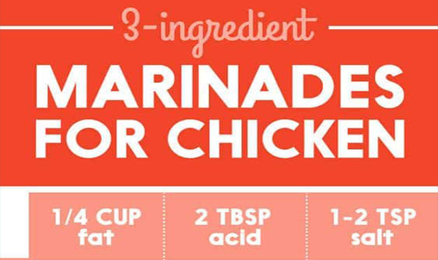 3 Ingredient Chicken Marinade Recipes