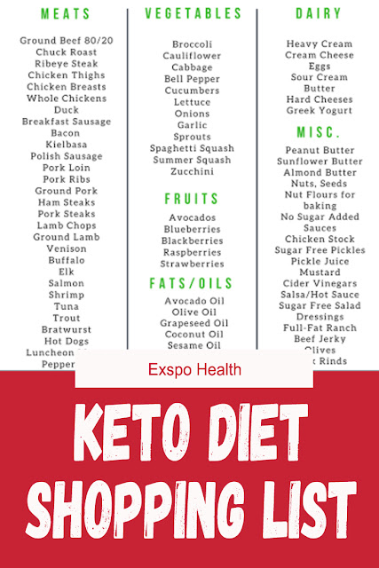 KETO DIET BEGINNER SHOPPING LIST