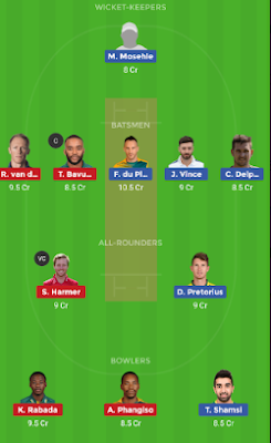 JOZ vs PR dream 11 team | PR vs JOZ