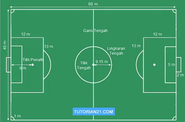 Ukuran Lapangan Sepak Bola Mini Dengan Gambar Keterangan Tutorian21 Com