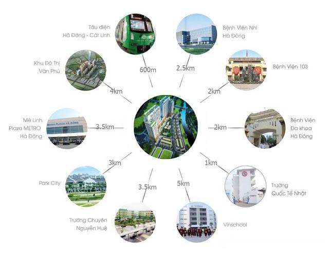 Cập nhật chi tiết các hình ảnh dự án chung cư Roman Plaza Tố Hữu Lê Văn Lương
