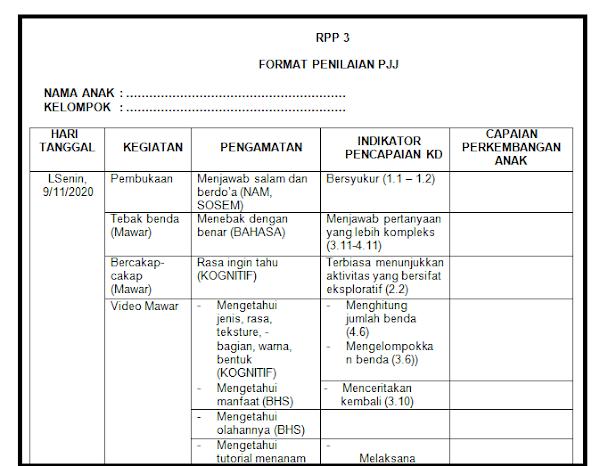 gambar contoh format penilaian siswa PJJ