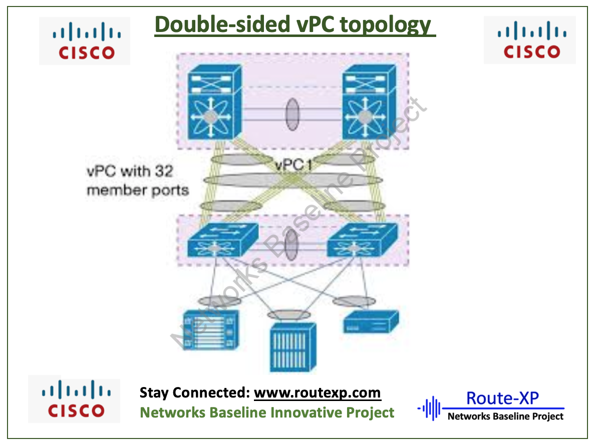 Route XP on Feedspot - Rss Feed
