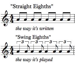 Belajar Jazz : Definisi Jazz Part I