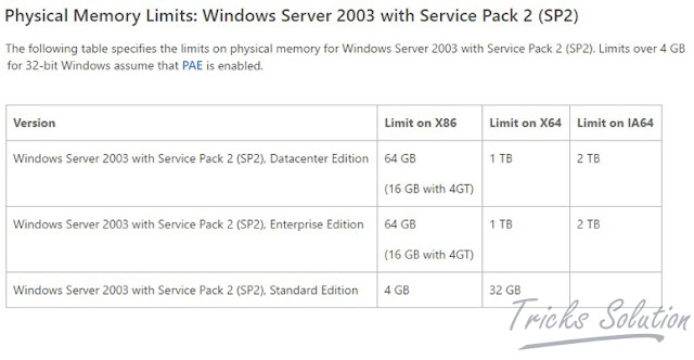 Physical Memory Limits Windows Service Pack 2
