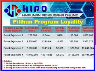 HIPO, Himpunan Pengusaha Online Internasional