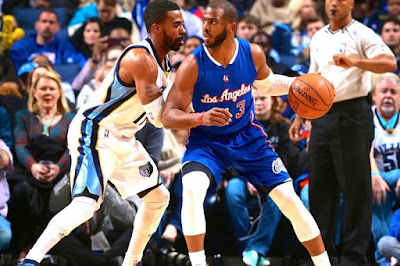 Memphis Grizzlies and Los Angeles clippers rivalry