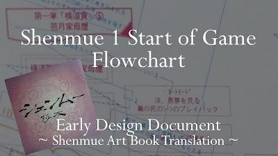 Shenmue 1 Start of Game Flowchart