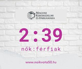 A Magyar Kereskedelmi és Iparkamara vezetői között 2:39 a nők és férfiak aránya #KE42