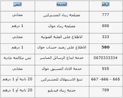 اتصالات المغرب,اتصالات المغرب *5,اتصالات المغرب *9,اتصالات المغرب ويفي,أكواد اتصالات المغرب,اتصالات المغرب انترنت,اتصالات المغرب ترحب بكم,اكواد اتصالات المغرب,اتصالات المغرب عروض الانترنت,إتصالات المغرب *2,إتصالات المغرب *9,إتصالات المغرب *6,إتصالات المغرب *3,كود بين إتصالات المغرب,كود puk إتصالات المغرب,إتصالات المغرب عروض,إتصالات المغرب wifi,هوست إتصالات المغرب,إتصالات المغرب مجانا,مقاطعة إتصالات المغرب,لاتصالات المغرب,رقم هاتف إتصالات المغرب,اتصالات المغرب،,رموز اتصالات المغرب