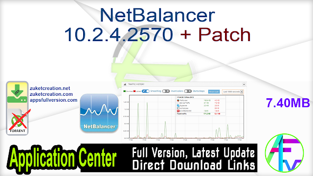 NetBalancer 10.2.4.2570 + Patch