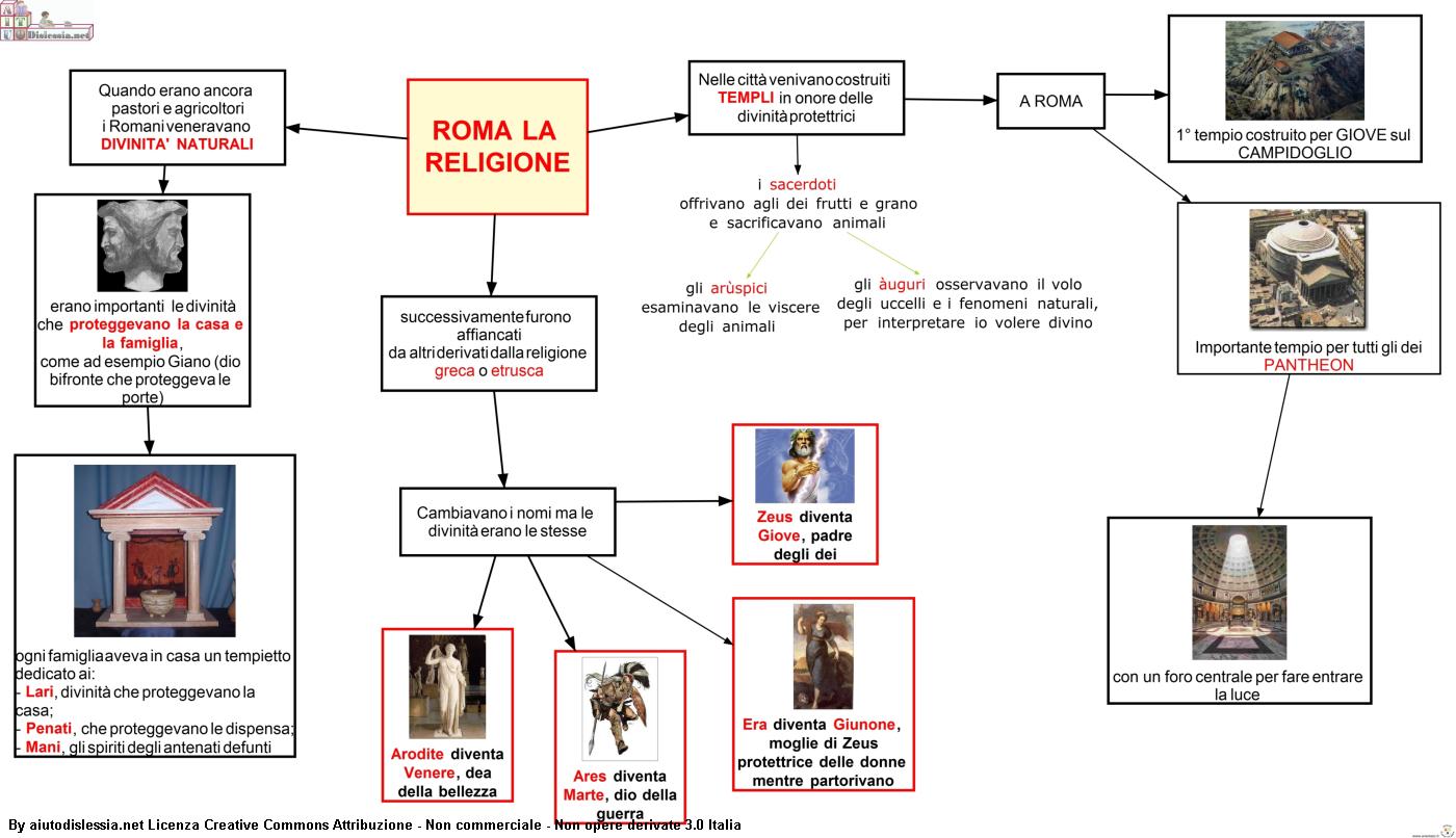 Flippa la scuola for Tradizioni di roma