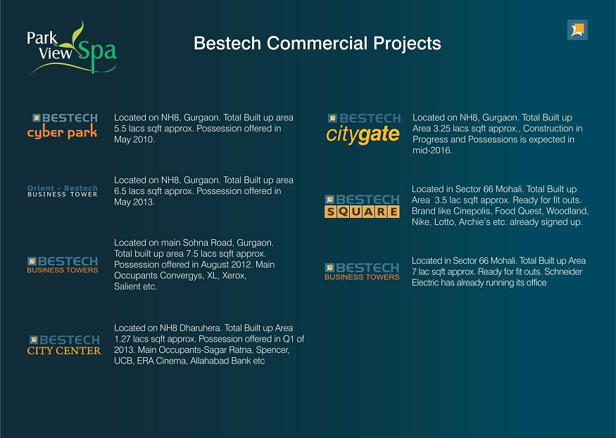 New Launch / Ready to move Bestech Group Commercial Projects in Gurgaon (Gurugram)