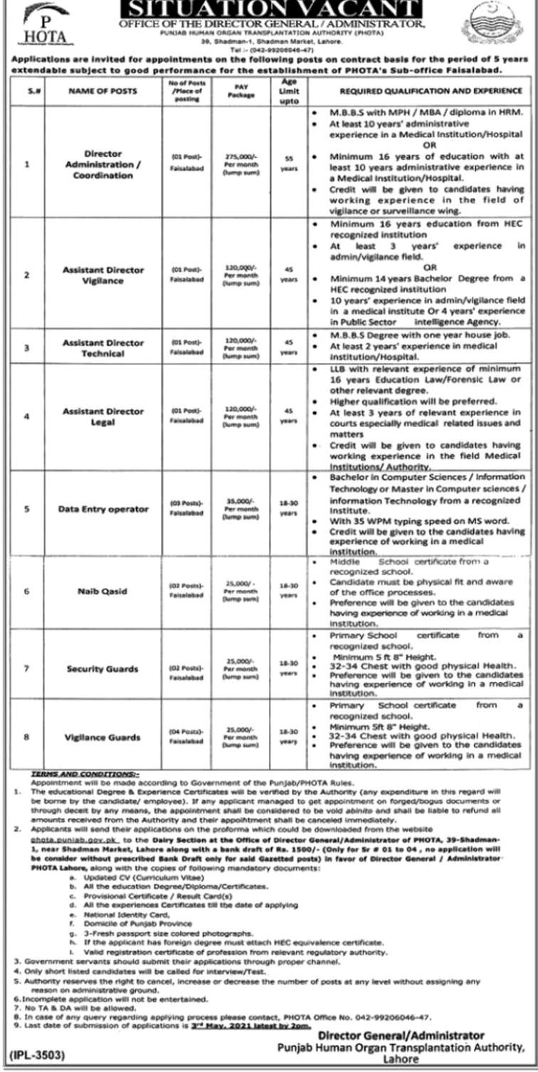 Punjab Human Organ Transplantation Authority PHOTA Latest Jobs April 2021