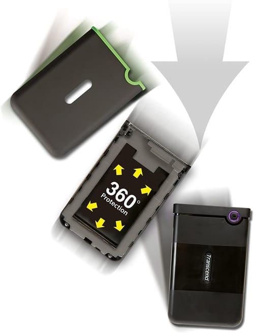 Review Transcend 2TB USB 3.1 Rugged External Hard Drive