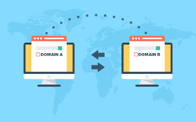 How to Redirect Your Domain Name, aboutdn, about domain name, redirect domain name,