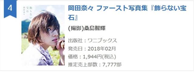 Total Sales Kazaranai Hoseki Okada Nana Photobook.png