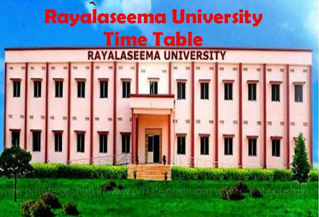 Rayalaseema University Time Table 2018 Nov-Dec UG, PG Exam Schedule Dates