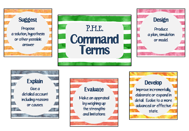 https://www.teacherspayteachers.com/Product/IB-MYP-Command-Terms-for-PHE-4770016