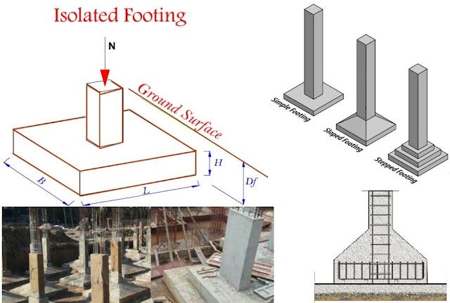 Isolated Foundation