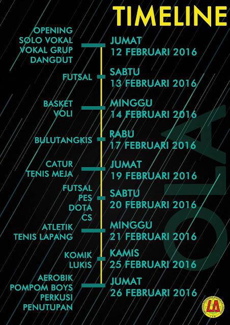 Timeline OLA 2016