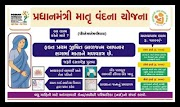 Pradhan mantri Matru Vandana Yojana All Details In Gujarati