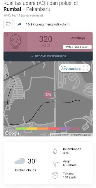 Mengenal PM2.5 Yang Mencemari Pekanbaru Saat Ini dan Efeknya Bagi Kesehatan