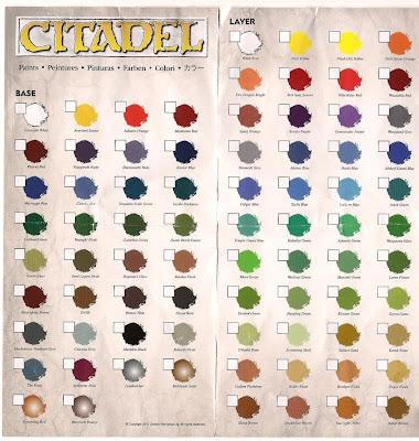 New Citadel Paint Charts