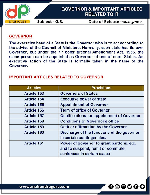 DP | Governor & Important Articles Related To it | 10 - August - 17