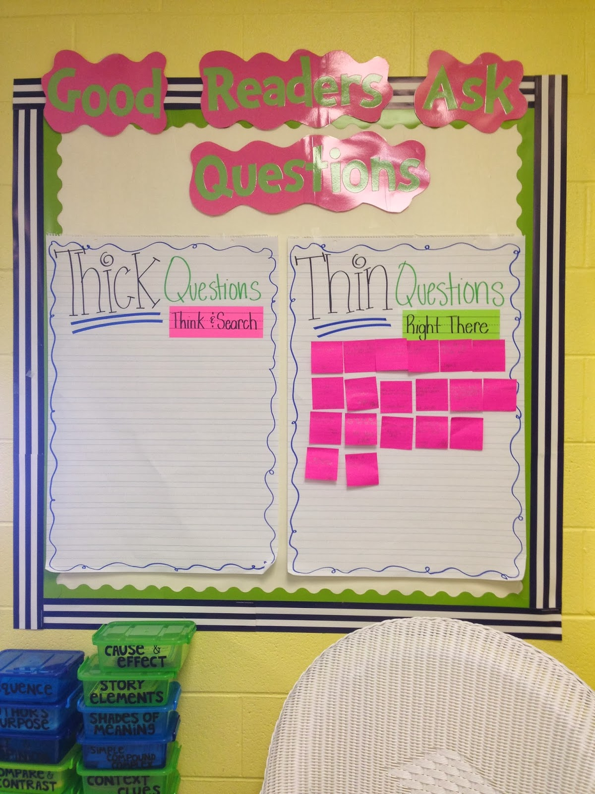 Life In First Grade Creating Higher Order Thinking