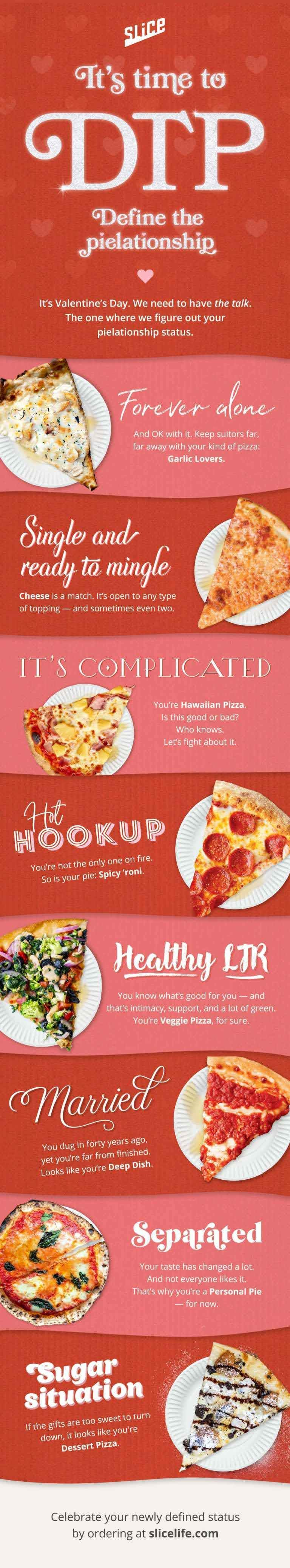 Define the Pielationship This Valentine's Day #infographic