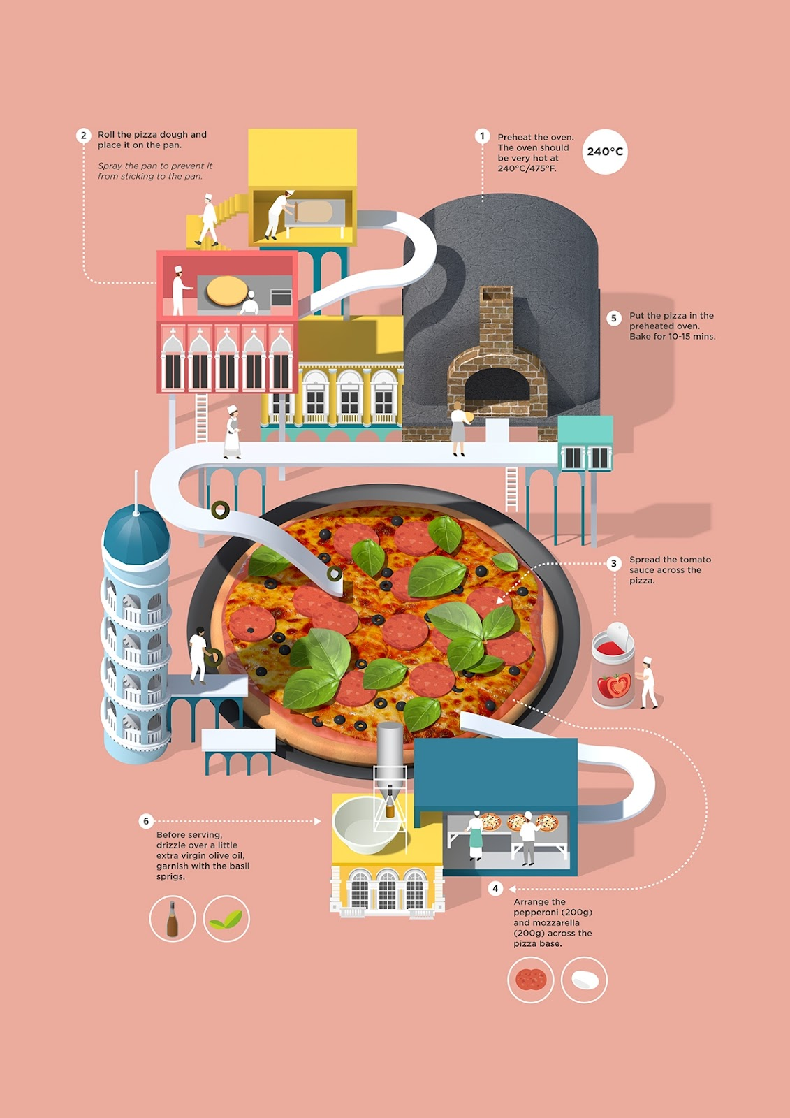 05-Pepperoni-Pizza-Jing-Zhang-Recipe-cards-and-Imaginary-Factory-Infographics-www-designstack-co