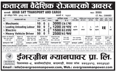 Jobs For Nepali In QATAR, Salary -Rs.87,810/