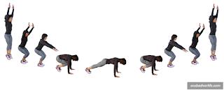 Latihan Fitnes di Rumah Tanpa Alat | Zonapelatih