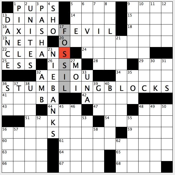 Rex Parker Does the NYT Crossword Puzzle: Blues chanteuse