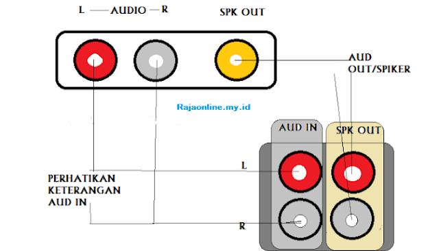 ternyata bisa menimbulkan kerusakan parah pada hp mulai dari rusaknya bagian headphone hingga mati total. Seperto apa penyebabnya, simak dibawah ini: