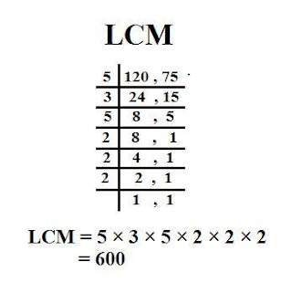 Find-LCM-120-75-Common-Division-Method