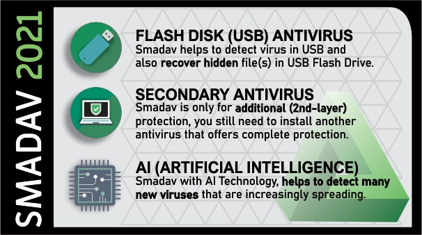 Download Free SmadAV Antivirus for your PC PC Top App