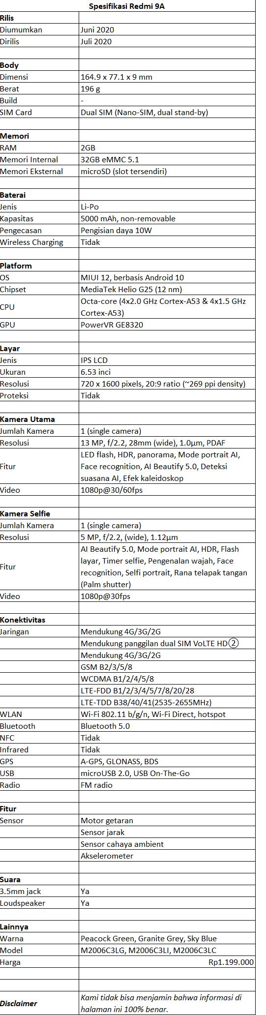 spesifikasi redmi 9a