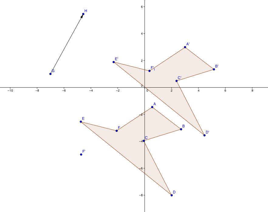Annikki's Geometry : Geogebra Translate with irregular polygon