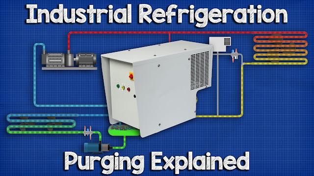 Purging Industrial Refrigeration Systems - Intelligent Purging System (IPS) ammonia