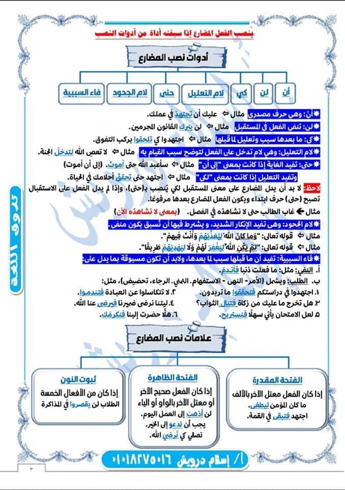 ملخص نحو الصف الثانى الثانوى نظام جديد 2020 أ/ اسلام درويش 3