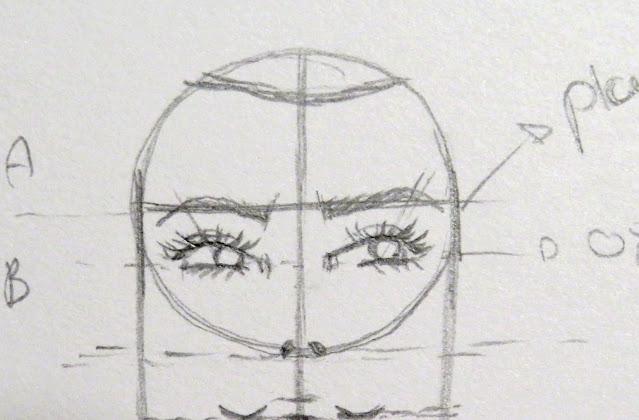 Dibujo del nacimiento de cabello y la sien de forma plana