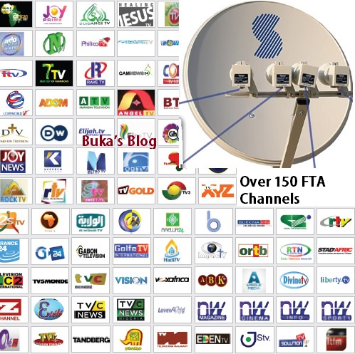 HOW TO GET FREE TO AIR MYTV CHANNELS WITH BEST SATELLITE
