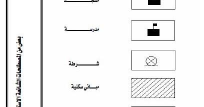 الرسم المساحي- الرموز الاصطلاحية والعناصر الفنية ~ المساحة