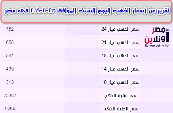 تقرير عن أسعار الذهب اليوم السبت الموافق 23-11-2019 فى مصر