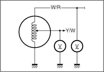 Info Manual: Shogun FL125 Generator Test
