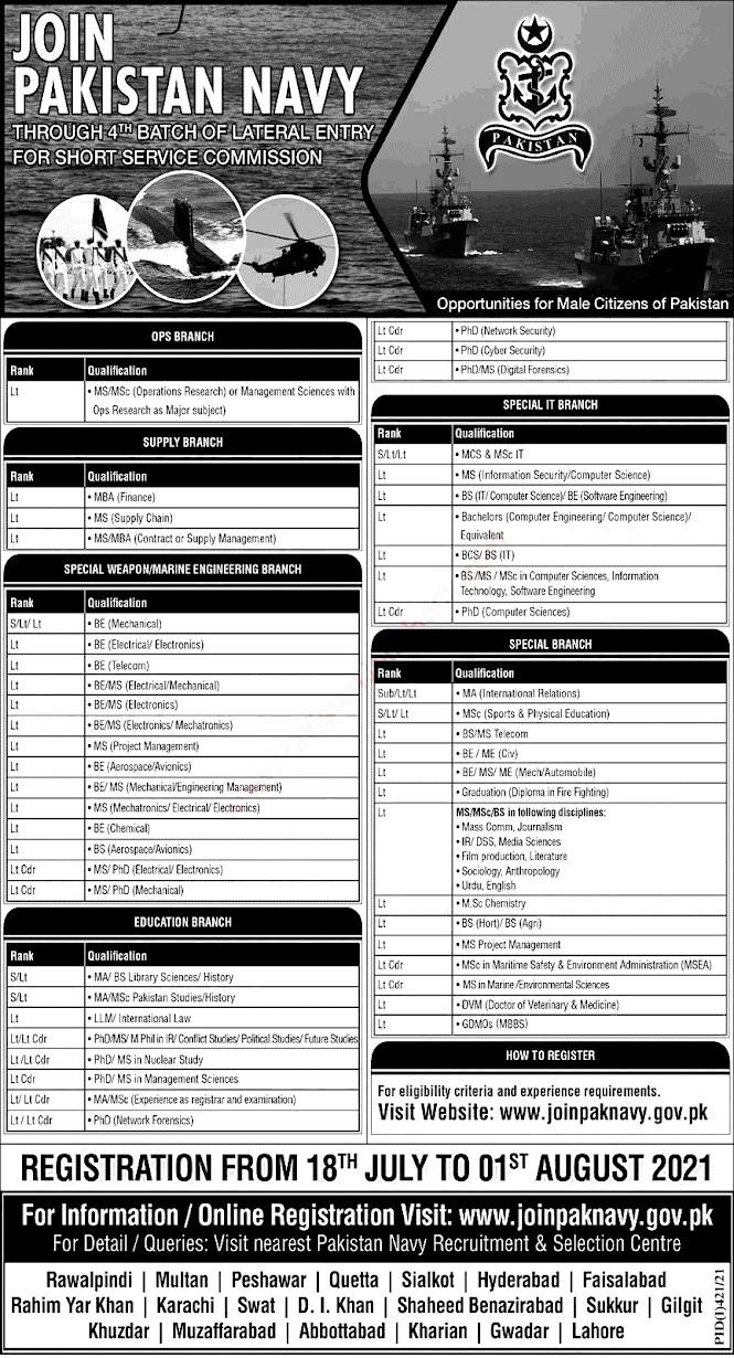 Join Pakistan Navy New Jobs 2021 via Short Service Commission