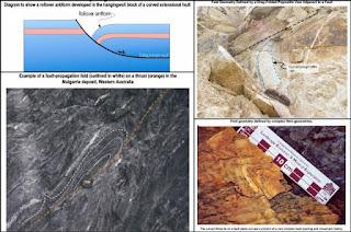 tectonic folds