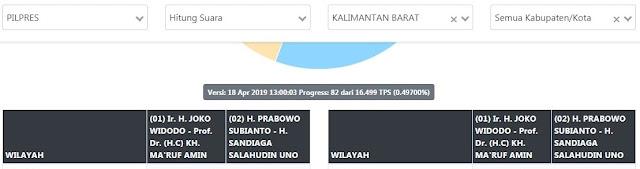 update online data pemilu 2019 setiap waktu